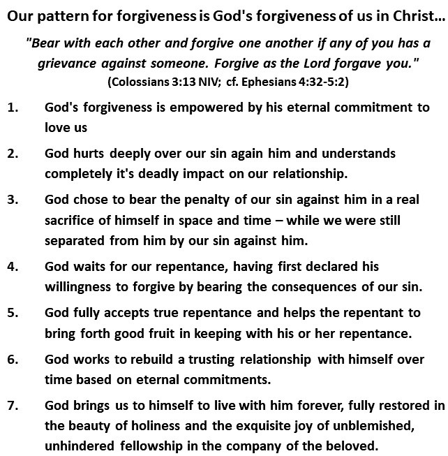 How God In Christ Forgives (all)
